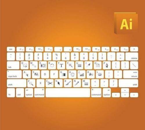 【AI快捷键设定】超实用illustrator快捷键,AE、PS快捷键