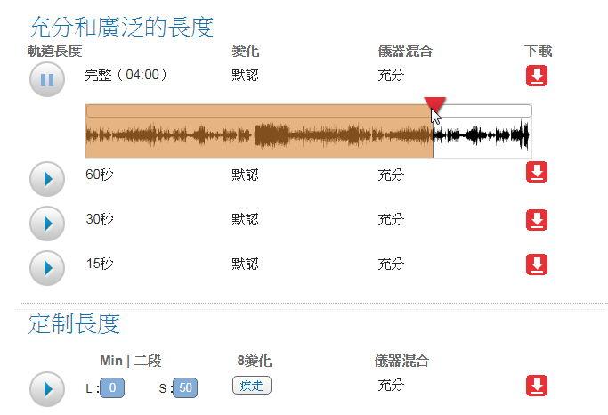 【音乐网站】Smartsound 线上无版权音乐网站,可线上直接做音乐剪接下载。