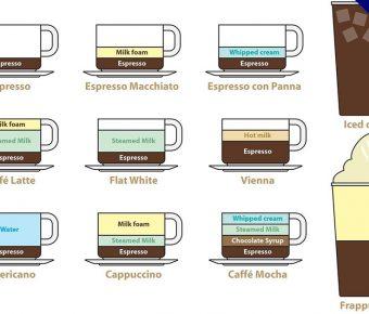 【咖啡素材】精選38款咖啡素材下載,咖啡插圖免費推薦款