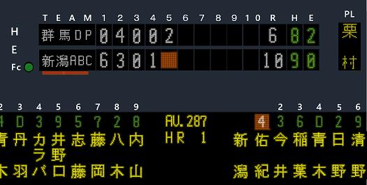 【招牌字体】日本计分器电子数字字体下载,可支援繁体中文