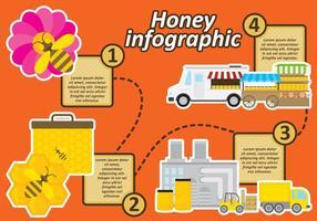 【蜜蜂图案】70套illustrator 卡通蜜蜂图片下载