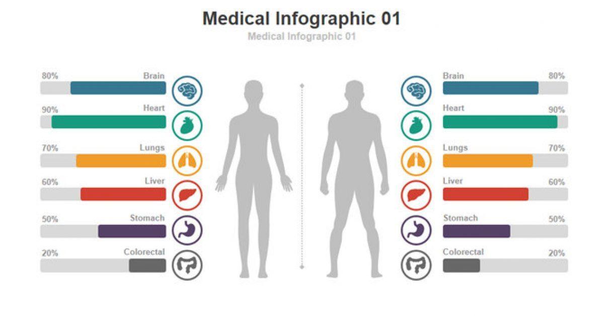 臨床研究PPT模板下載,21頁高品質的醫學醫療PPT推薦主題